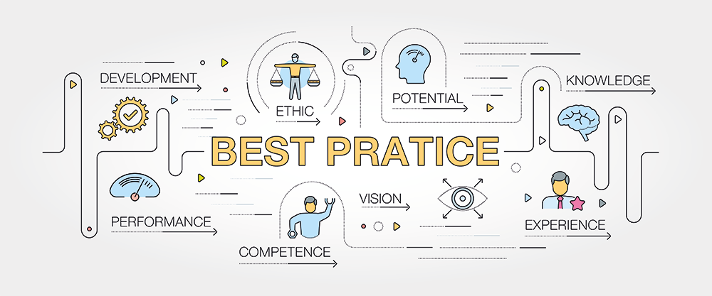 Best Practices – Be Watchful!